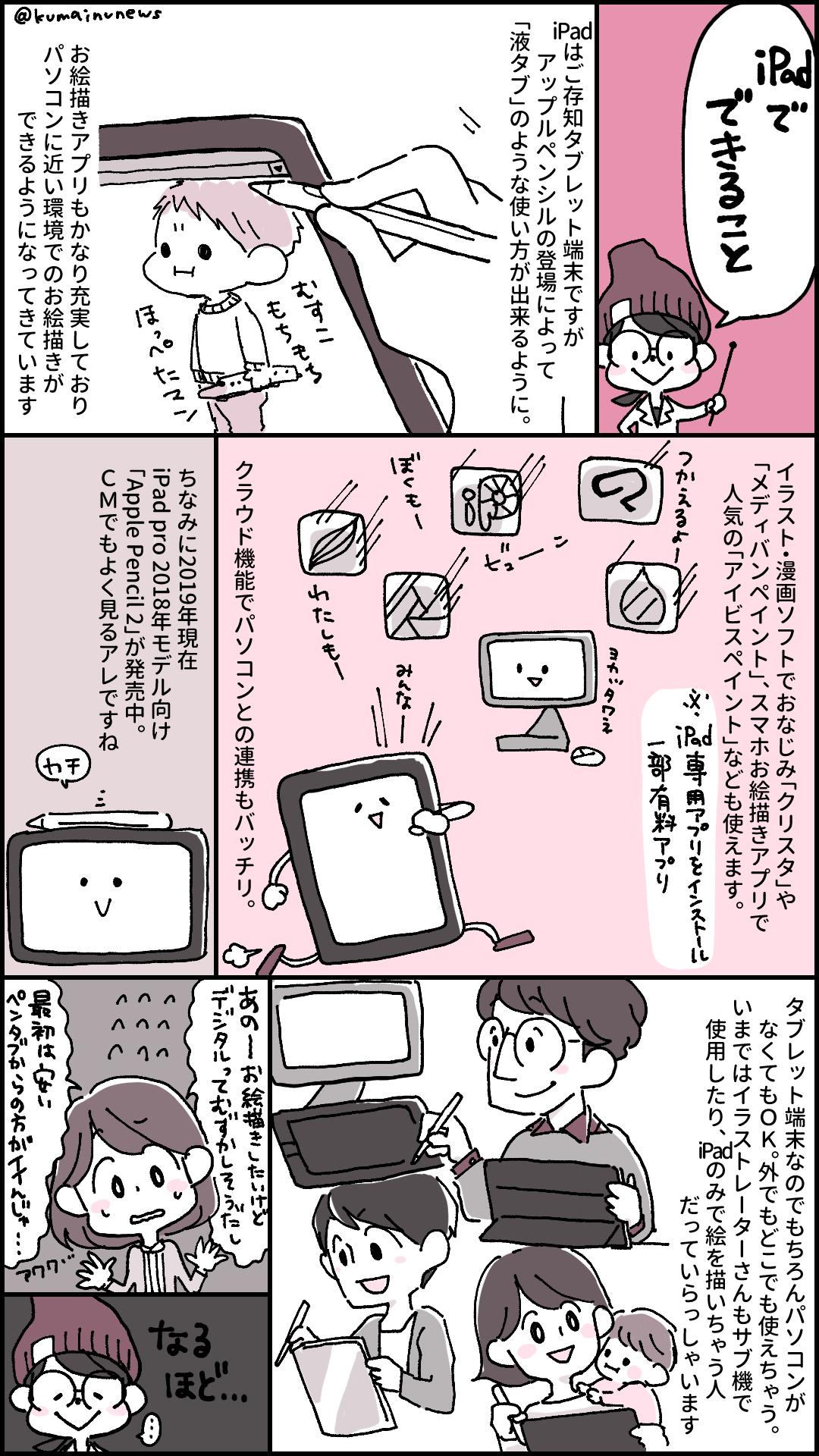 ペイント ソフト ipad